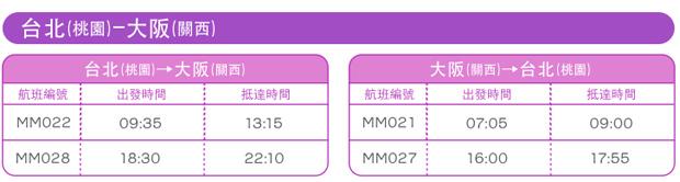 台北大阪飛行時刻表