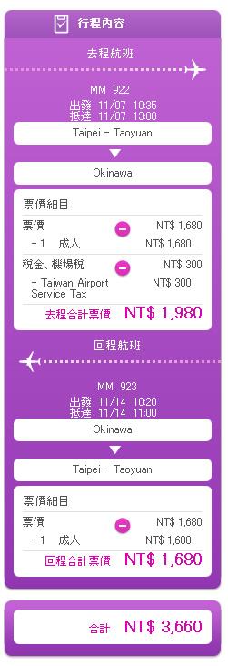 樂桃航空72小時特惠台北沖繩來回只要3660!