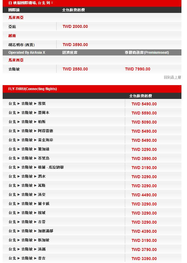 亞洲航空台北出發特惠票價表