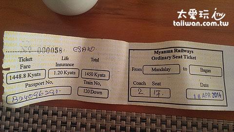 火車票才1450緬甸幣!