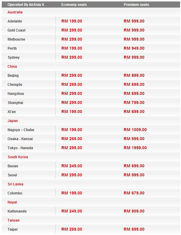 Airasia X的年度特惠機票