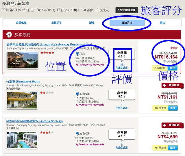 点选「旅客评分」,依照「位置」、「价格」及「评价」找寻位置、价格合你意、评语多、评价比较高的饭店即可