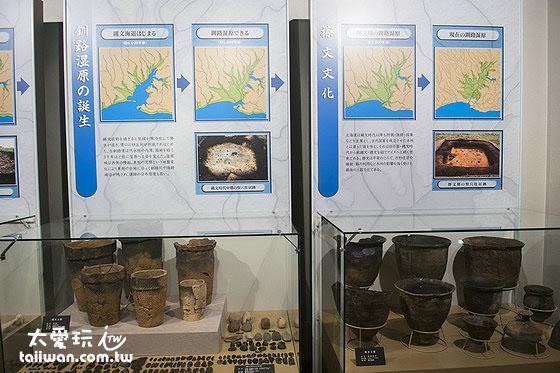 館內展示濕原的文化、遺跡、歷史
