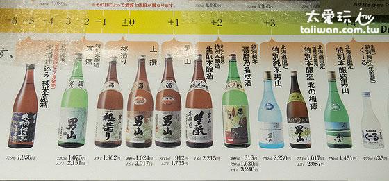 在男山造酒资料馆你可以试喝各种他家的酒