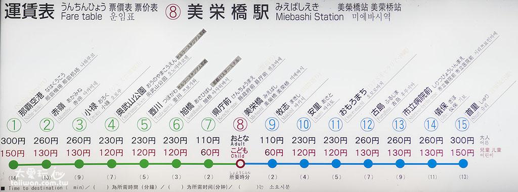 單軌電車票價表