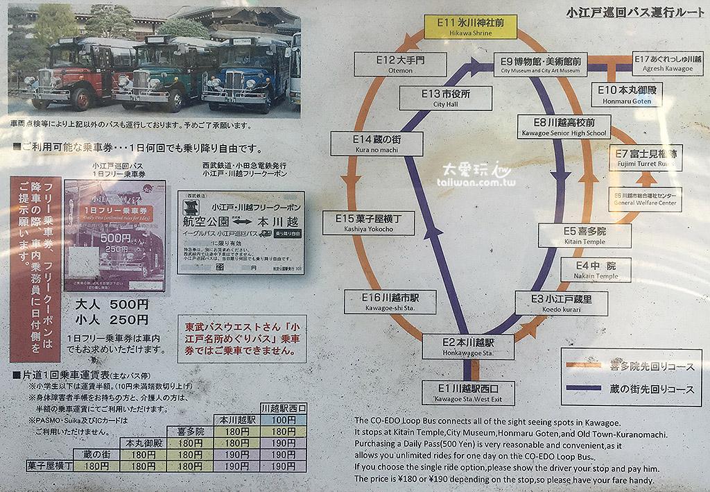 小江户巡迴巴士路线图(点我看大图)