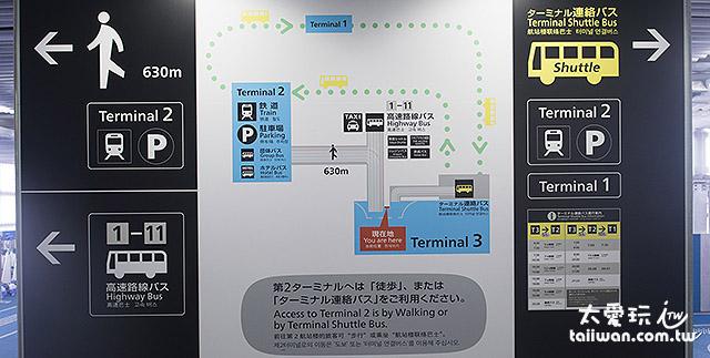 第三航厦入境大厅出口往右是搭接驳巴士去第二航厦,往左是走路去第二航厦,往前是巴士站