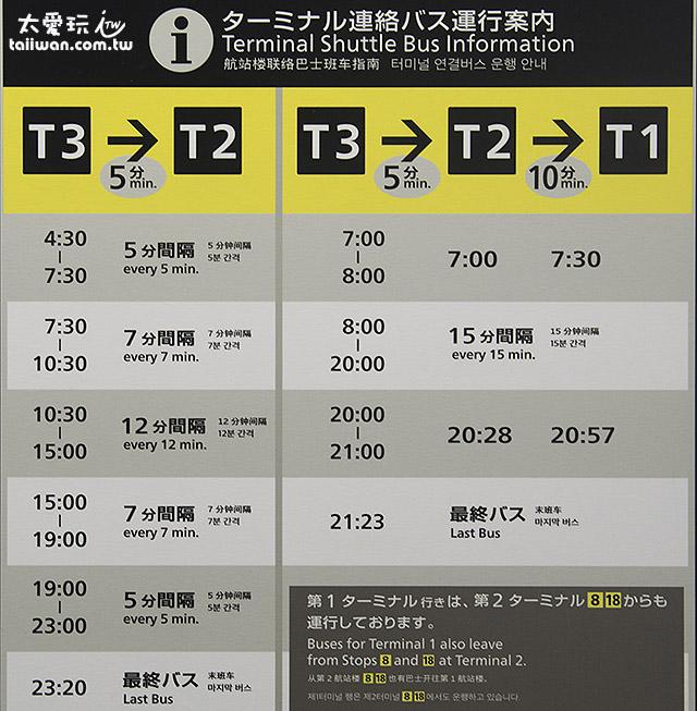 第三航厦往第二航厦及第一航厦的免费接驳巴士时刻表