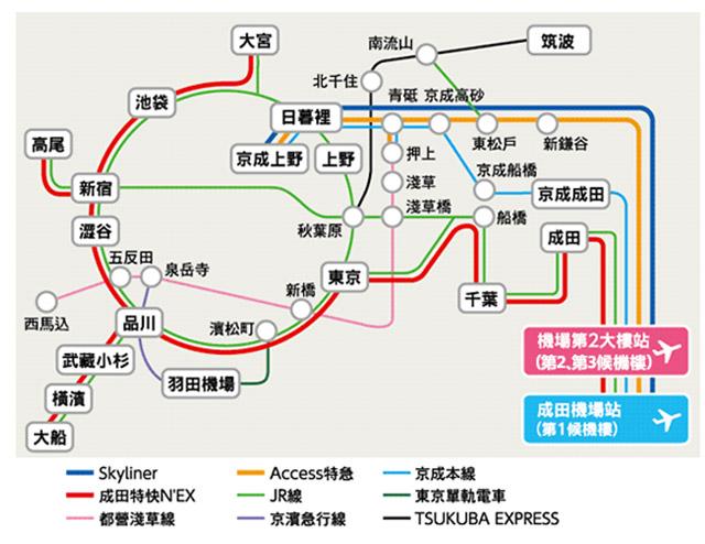 成田机场往来东京市区电车路线图(图片来源:成田国际机场官方网站)
